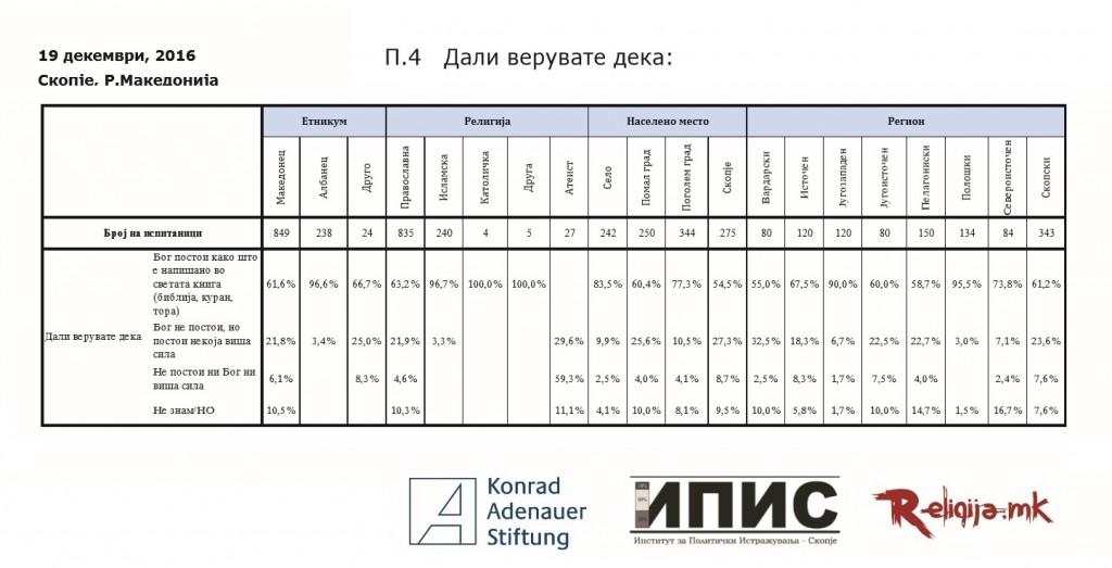 veruva-1